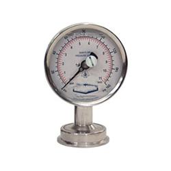 Testing & Measuring