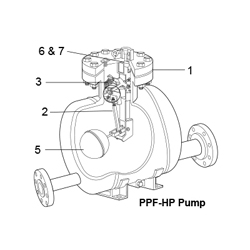 Steam Regulator Parts
