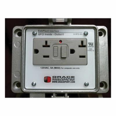 GracePorts® H-RF0-K4