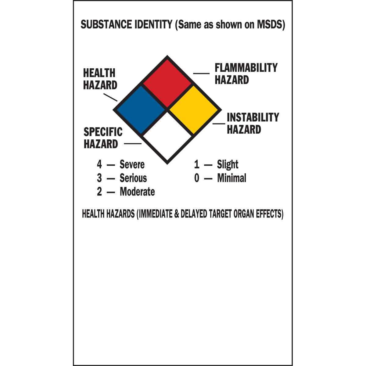 Brady® 121163 Non-Reflective Rectangular Self-Adhesive Write-On Laboratory Label, 1-1/4 in W, HEALTH HAZARD FLAMMABILITY HAZARD INSTABILITY HAZARD PERSONAL PROTECTION Legend, Black/Blue/Red/Yellow on White, B-7569 Adhesive Vinyl Film, 500 per Roll Labels
