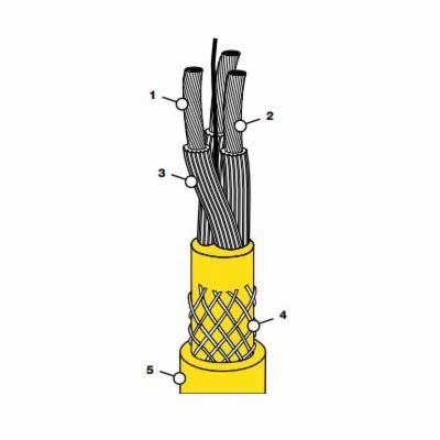 TPC Wire & Cable 85201