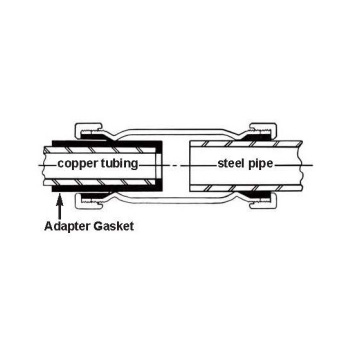 Smith Blair 000-00038421-069 Adapter Gasket