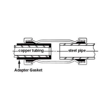Smith-Blair 000-00038420-069 Adapter Gasket